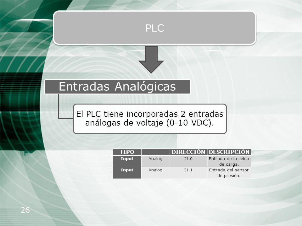 Entradas Analógicas PLC
