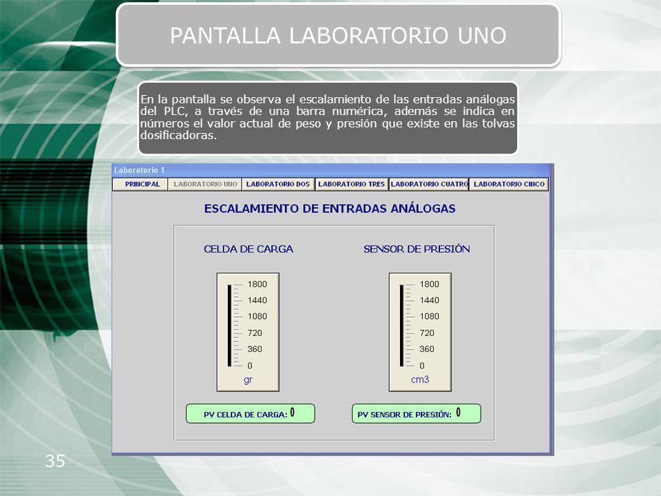 PANTALLA LABORATORIO UNO