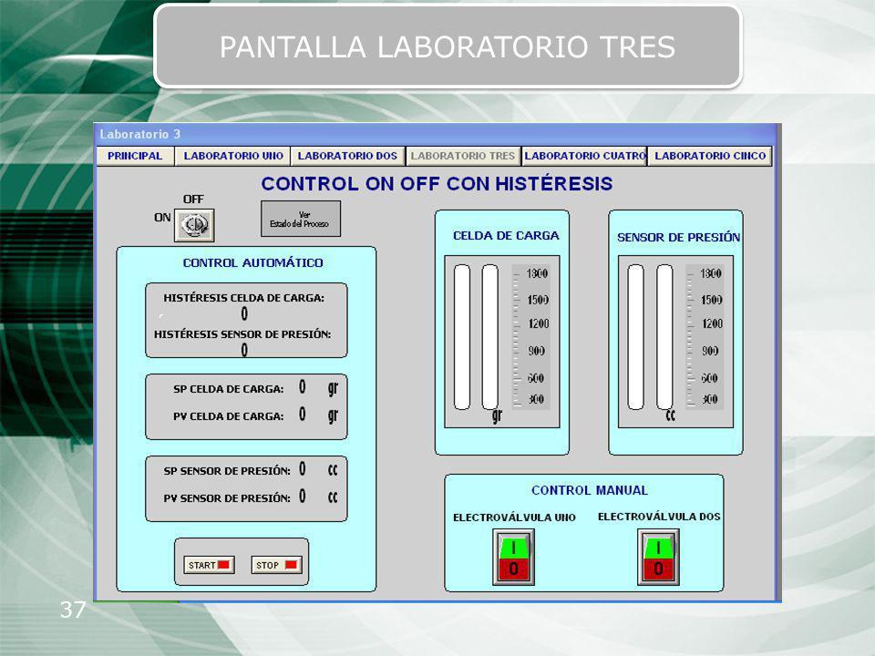 PANTALLA LABORATORIO TRES