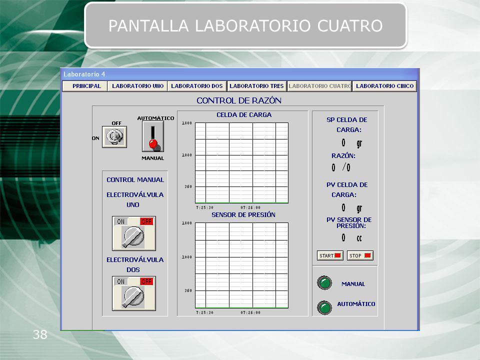 PANTALLA LABORATORIO CUATRO