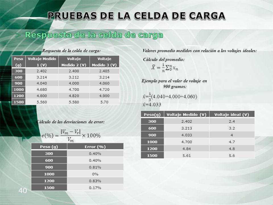 PRUEBAS DE LA CELDA DE CARGA Ejemplo para el valor de voltaje en