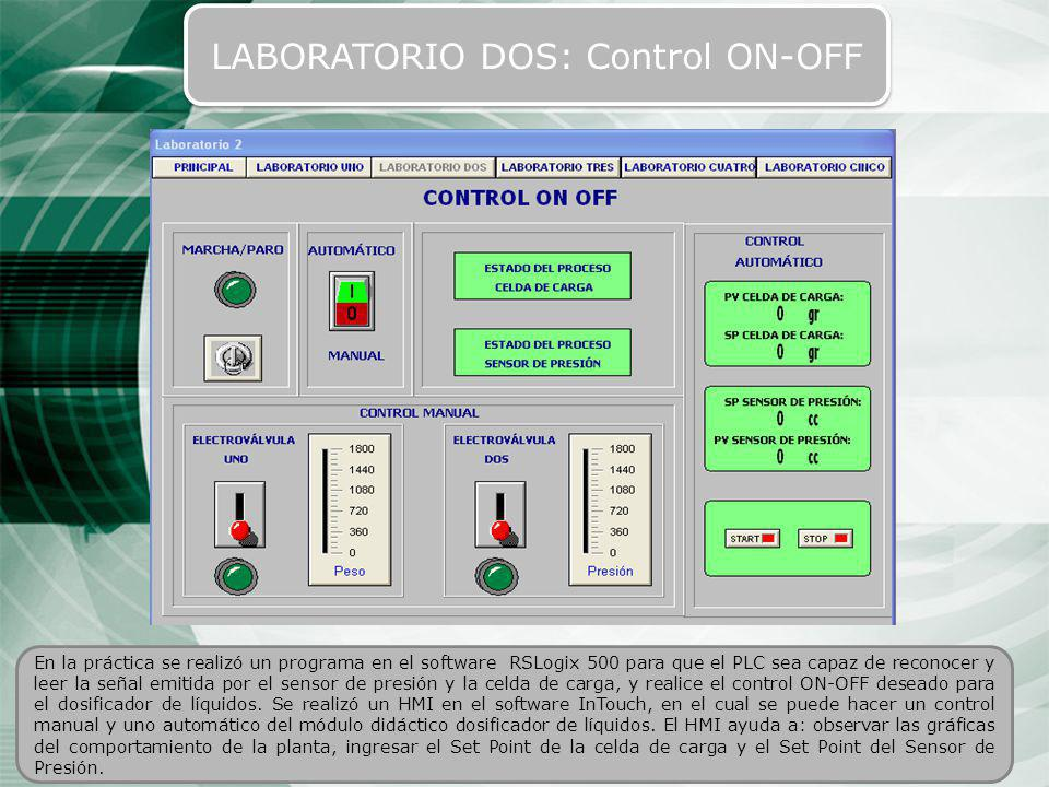 LABORATORIO DOS: Control ON-OFF