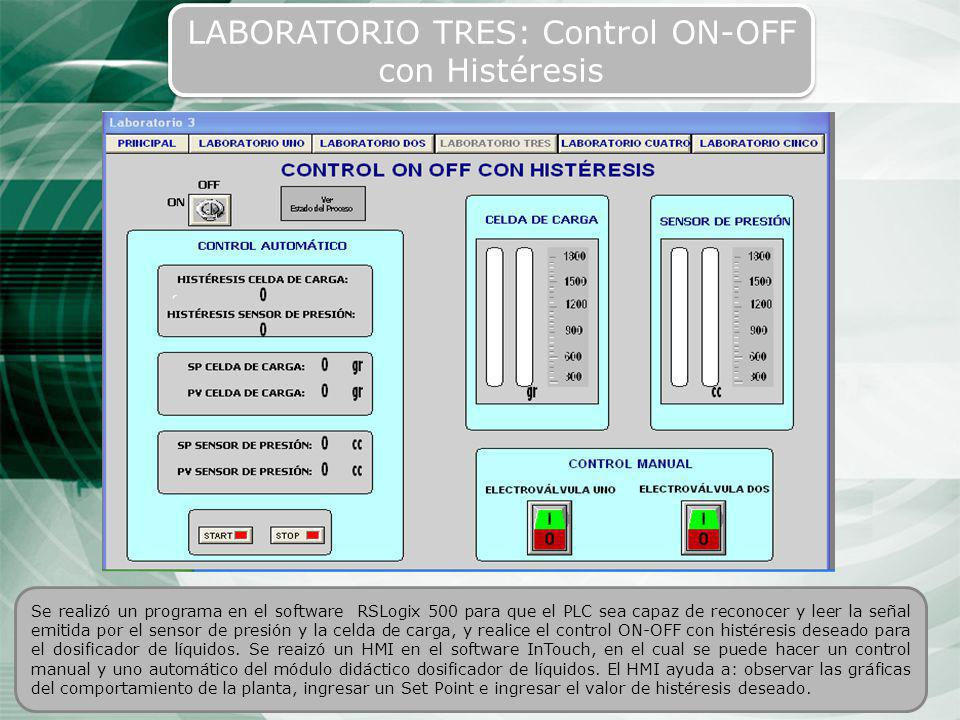 LABORATORIO TRES: Control ON-OFF con Histéresis