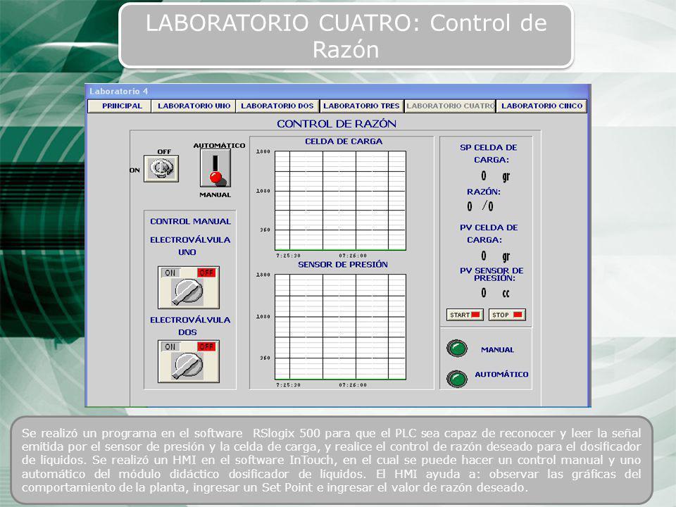 LABORATORIO CUATRO: Control de Razón