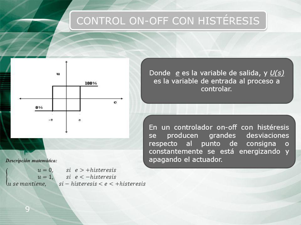 CONTROL ON-OFF CON HISTÉRESIS