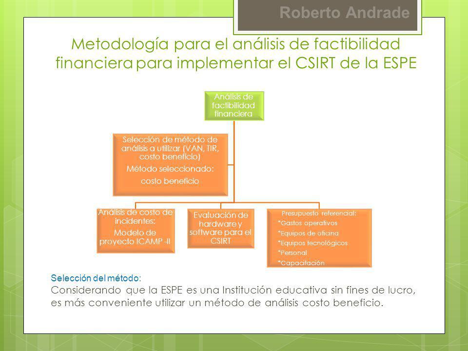 Metodología para el análisis de factibilidad financiera para implementar el CSIRT de la ESPE