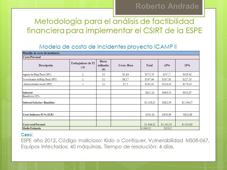 Modelo de costo de incidentes proyecto ICAMP II