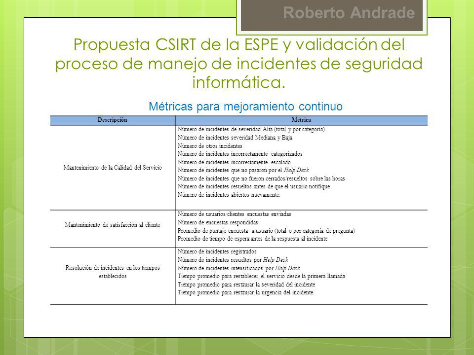 Propuesta CSIRT de la ESPE y validación del proceso de manejo de incidentes de seguridad informática.