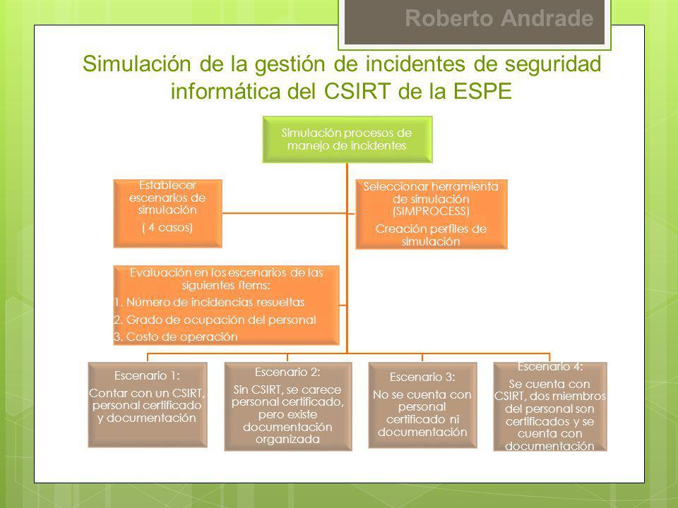 Simulación de la gestión de incidentes de seguridad informática del CSIRT de la ESPE