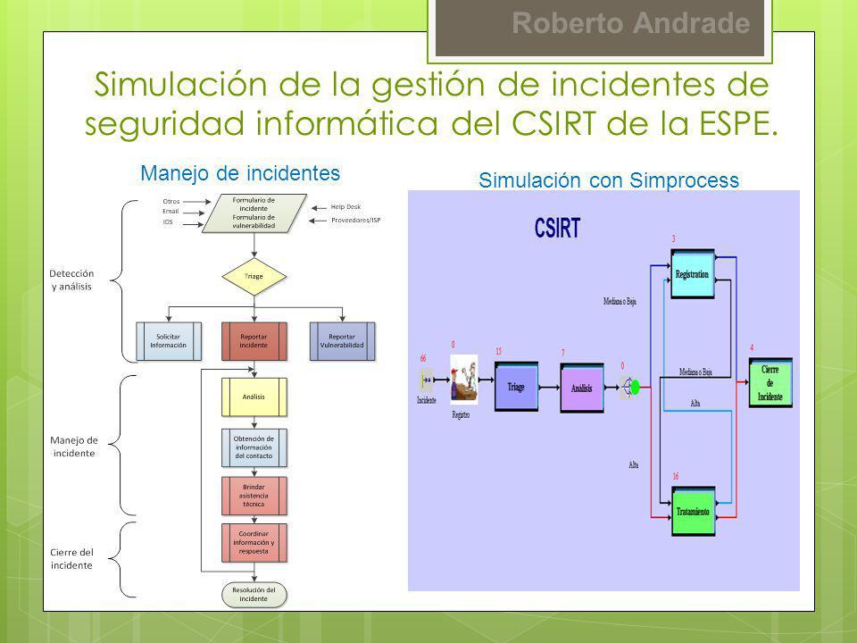 Simulación de la gestión de incidentes de seguridad informática del CSIRT de la ESPE.