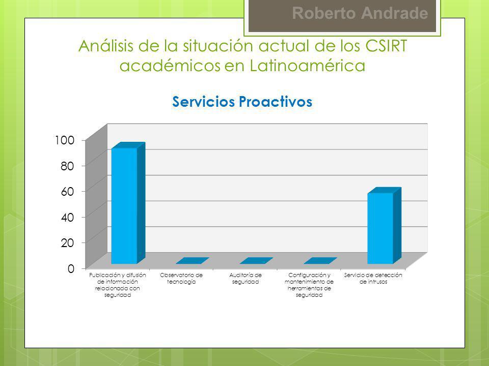 Análisis de la situación actual de los CSIRT académicos en Latinoamérica
