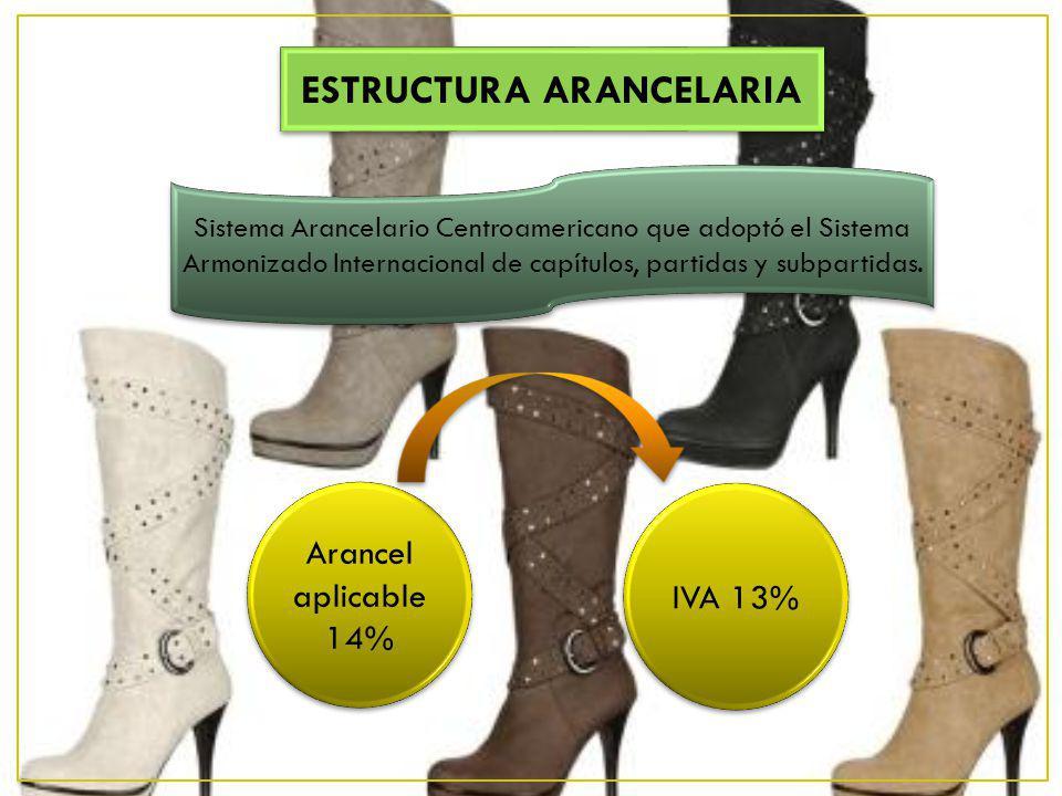 ESTRUCTURA ARANCELARIA