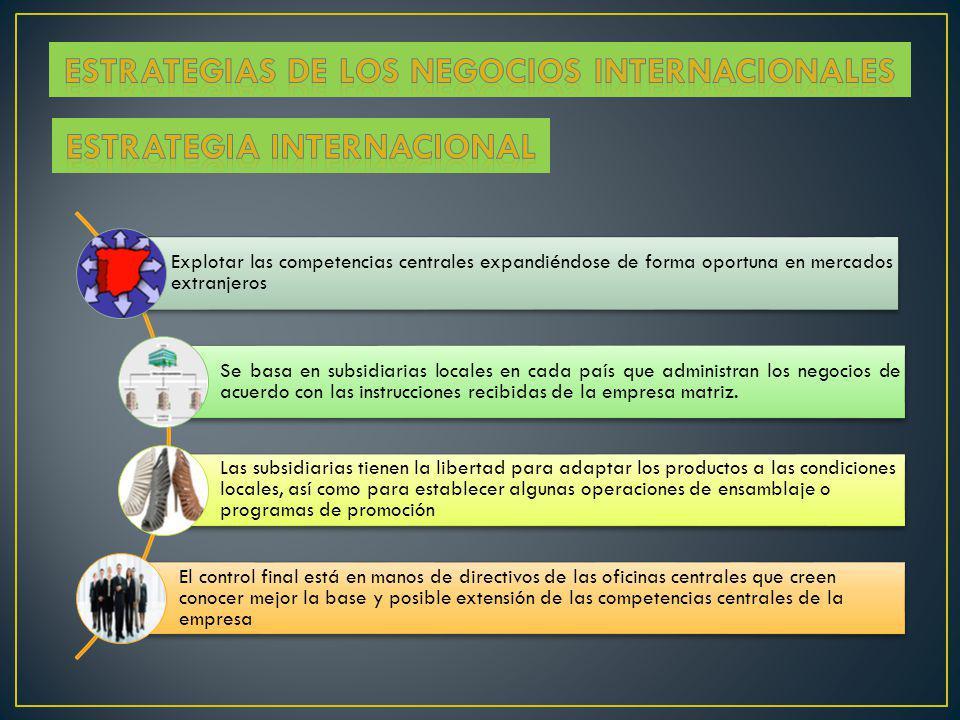ESTRATEGIAS DE LOS NEGOCIOS INTERNACIONALES Estrategia internacional