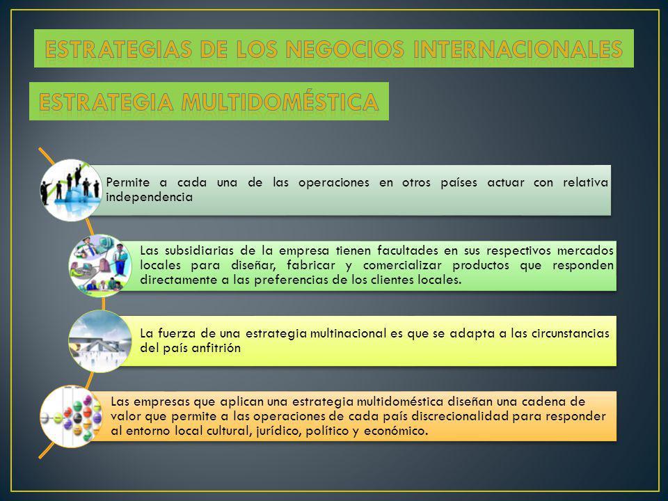 ESTRATEGIAS DE LOS NEGOCIOS INTERNACIONALES Estrategia multidoméstica