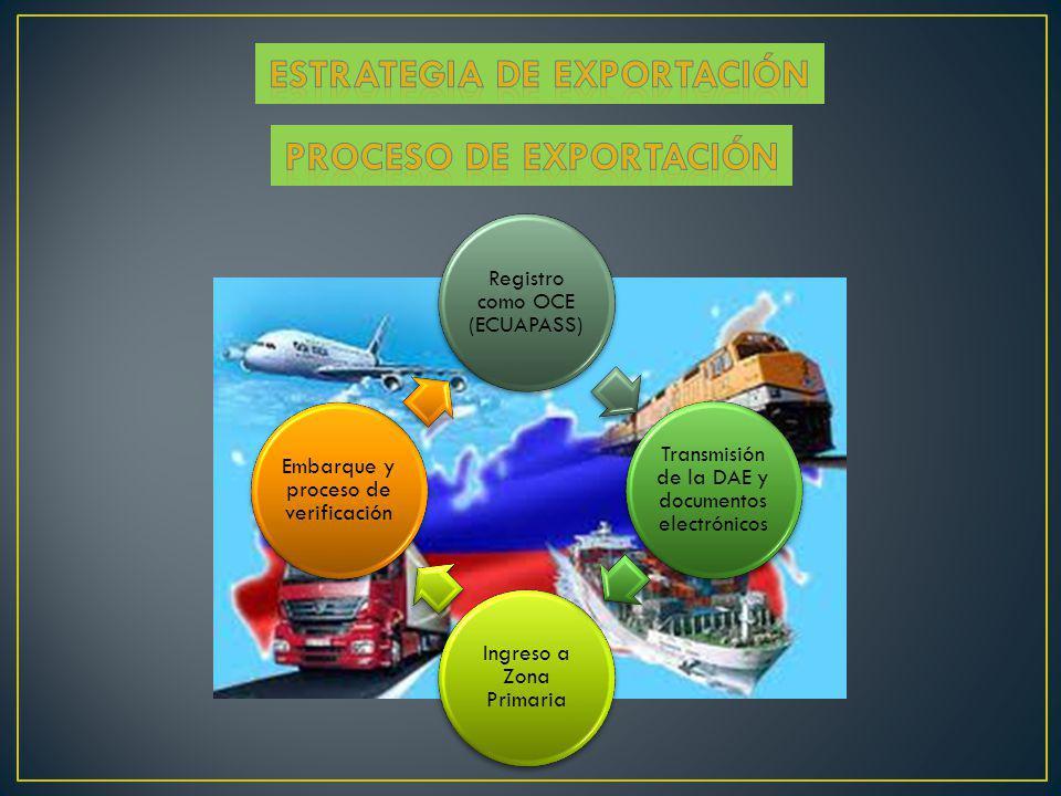 ESTRATEGIA de exportación Proceso de exportación
