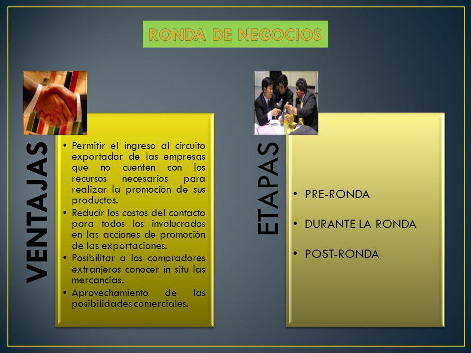 RONDA DE NEGOCIOS PRE-RONDA DURANTE LA RONDA POST-RONDA VENTAJAS