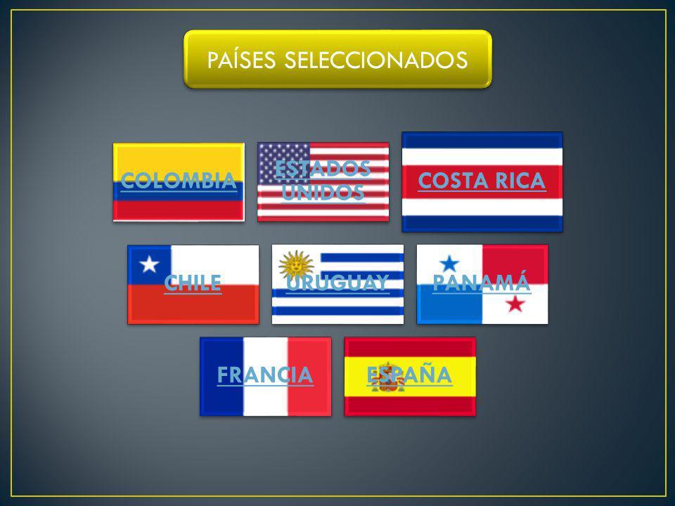 PAÍSES SELECCIONADOS COLOMBIA ESTADOS UNIDOS COSTA RICA CHILE URUGUAY