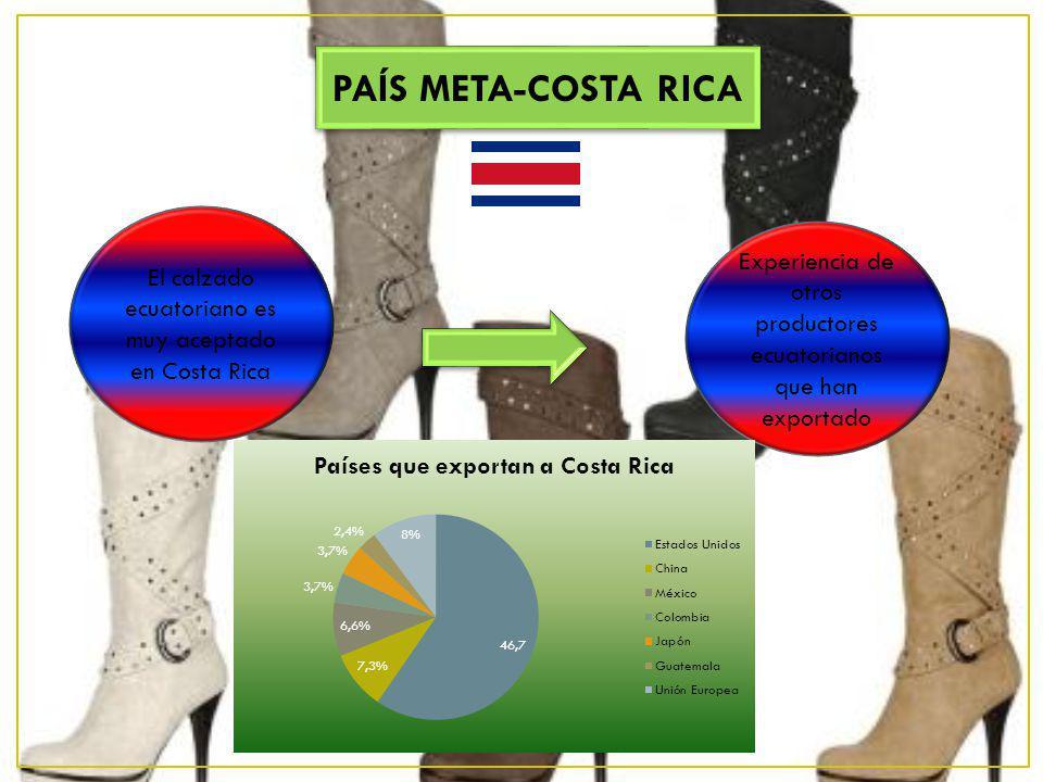 PAÍS META-COSTA RICA El calzado ecuatoriano es muy aceptado en Costa Rica.