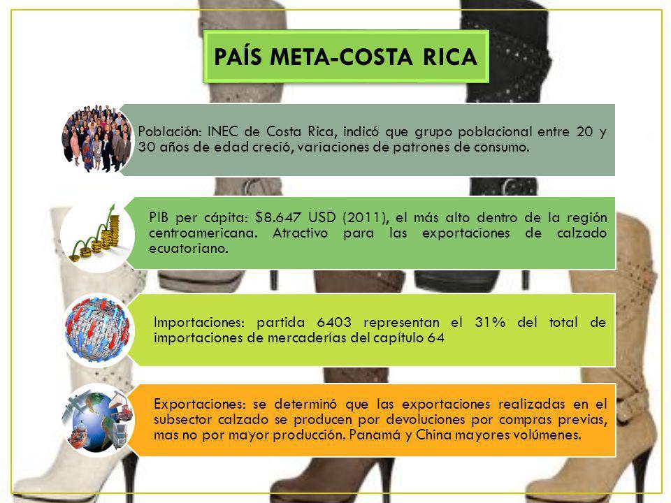 PAÍS META-COSTA RICA