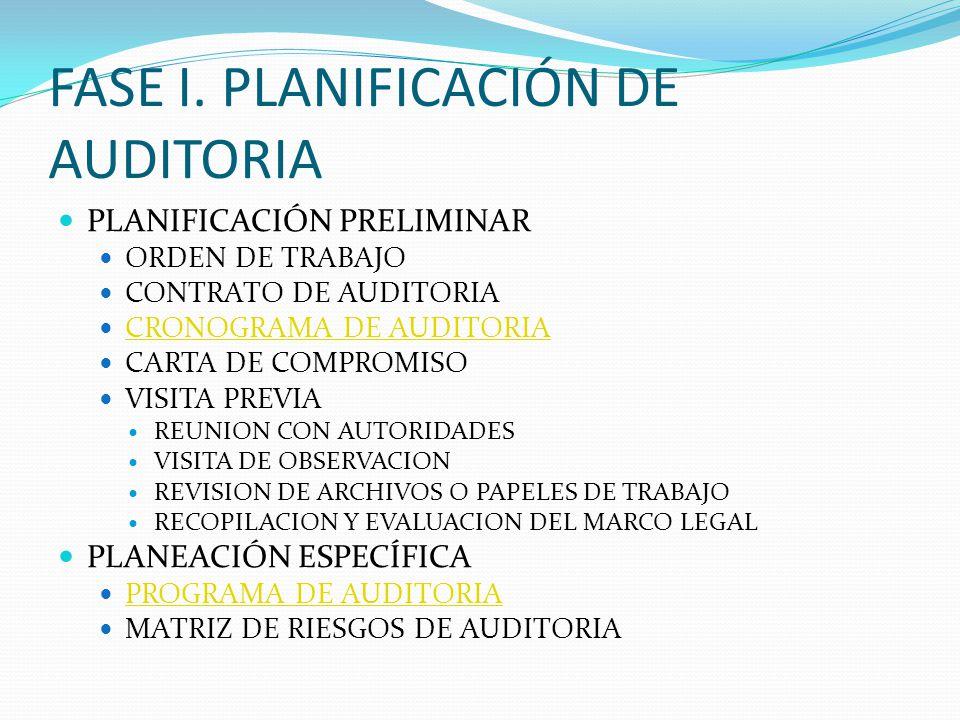 FASE I. PLANIFICACIÓN DE AUDITORIA