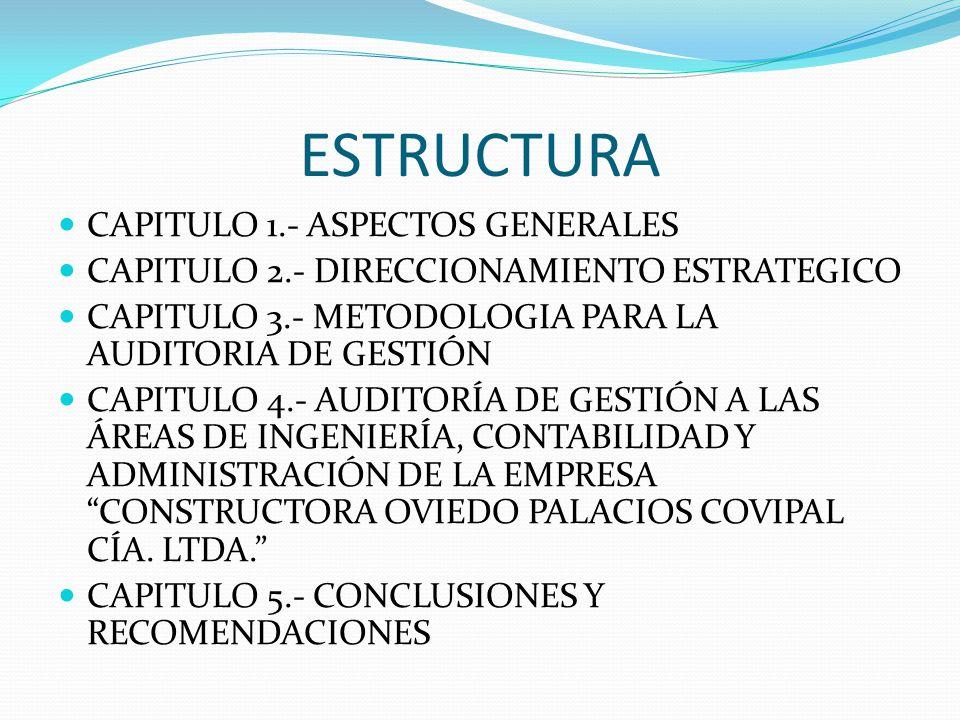 ESTRUCTURA CAPITULO 1.- ASPECTOS GENERALES