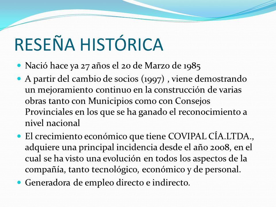 RESEÑA HISTÓRICA Nació hace ya 27 años el 20 de Marzo de 1985