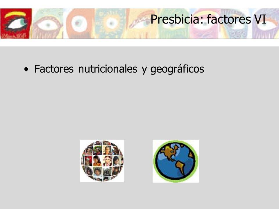 Presbicia: factores VI