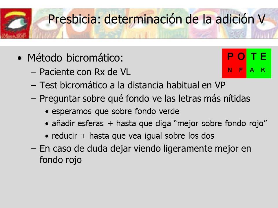 Presbicia: determinación de la adición V