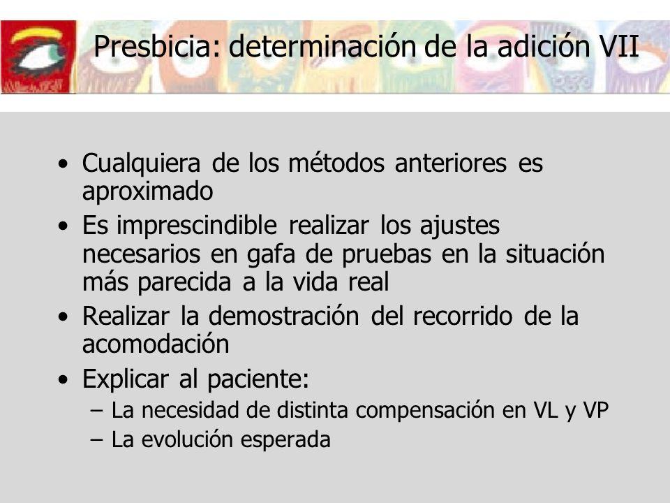 Presbicia: determinación de la adición VII