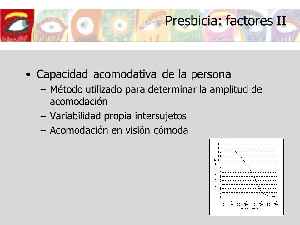 Presbicia: factores II