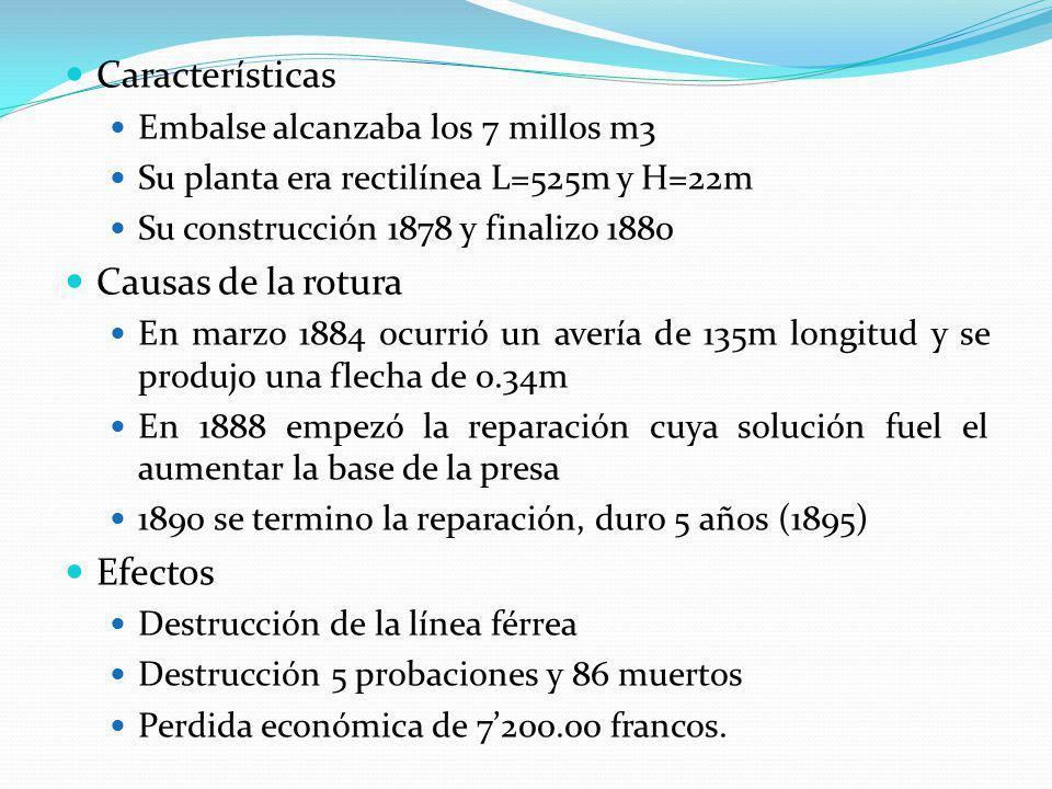 Características Causas de la rotura Efectos