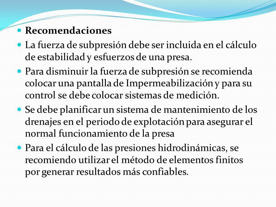 Recomendaciones La fuerza de subpresión debe ser incluida en el cálculo de estabilidad y esfuerzos de una presa.