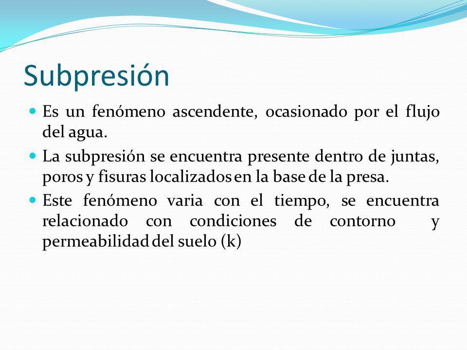 Subpresión Es un fenómeno ascendente, ocasionado por el flujo del agua.