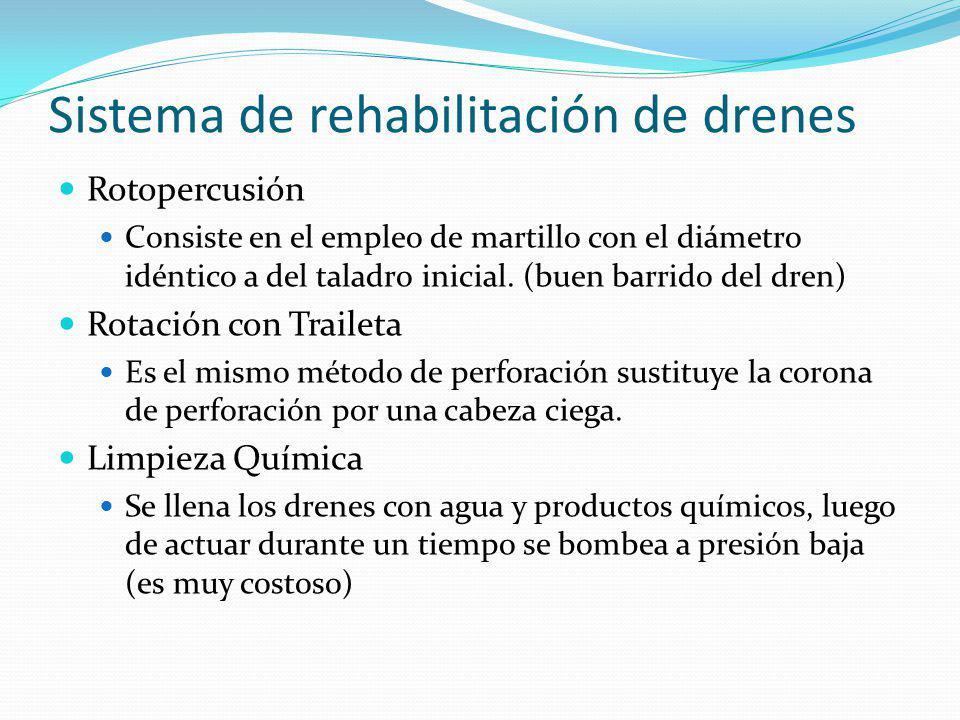 Sistema de rehabilitación de drenes