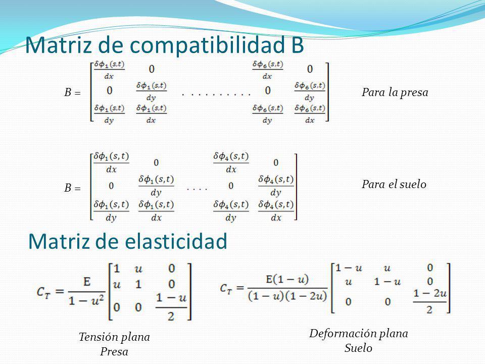 Matriz de compatibilidad B