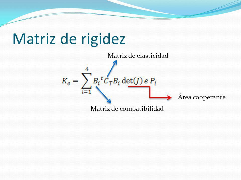 Matriz de rigidez Matriz de elasticidad Área cooperante
