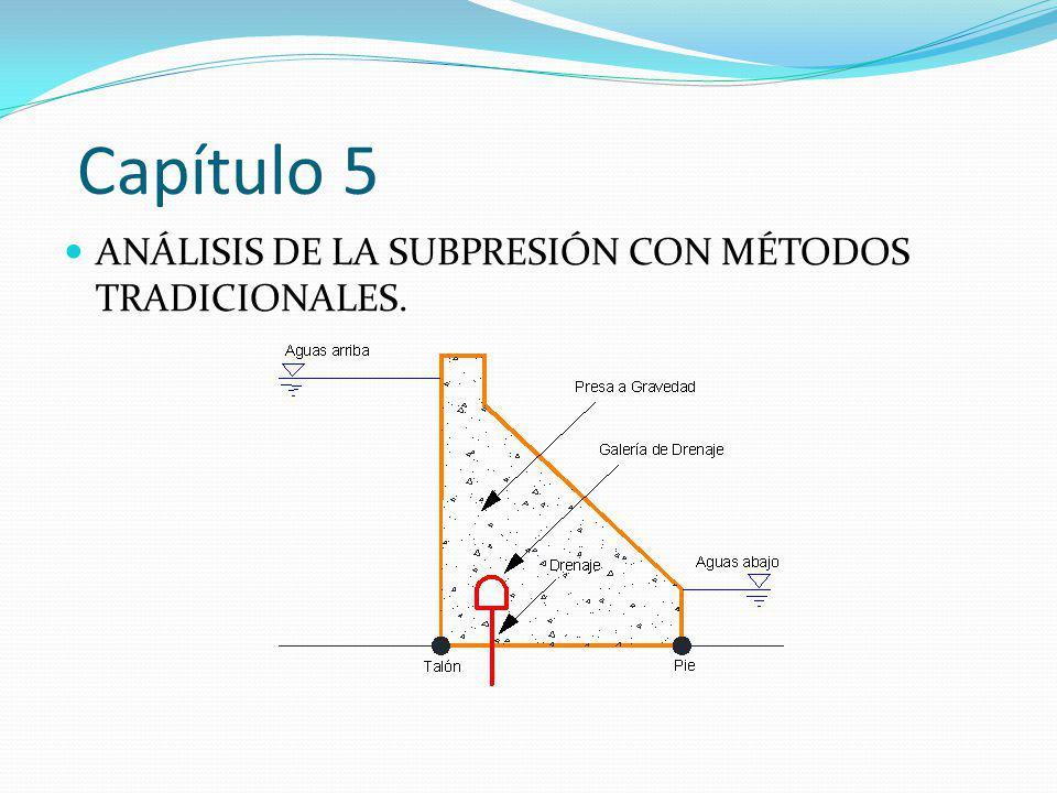 Capítulo 5 ANÁLISIS DE LA SUBPRESIÓN CON MÉTODOS TRADICIONALES.