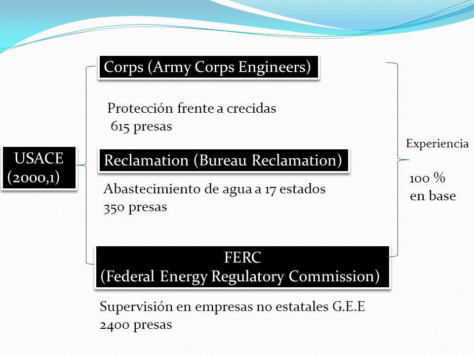 Corps (Army Corps Engineers)