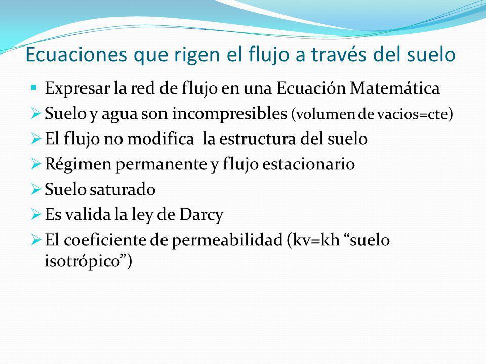 Ecuaciones que rigen el flujo a través del suelo