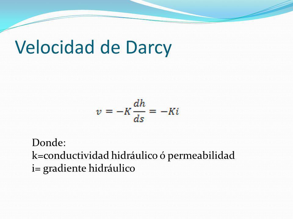 Velocidad de Darcy Donde: k=conductividad hidráulico ó permeabilidad