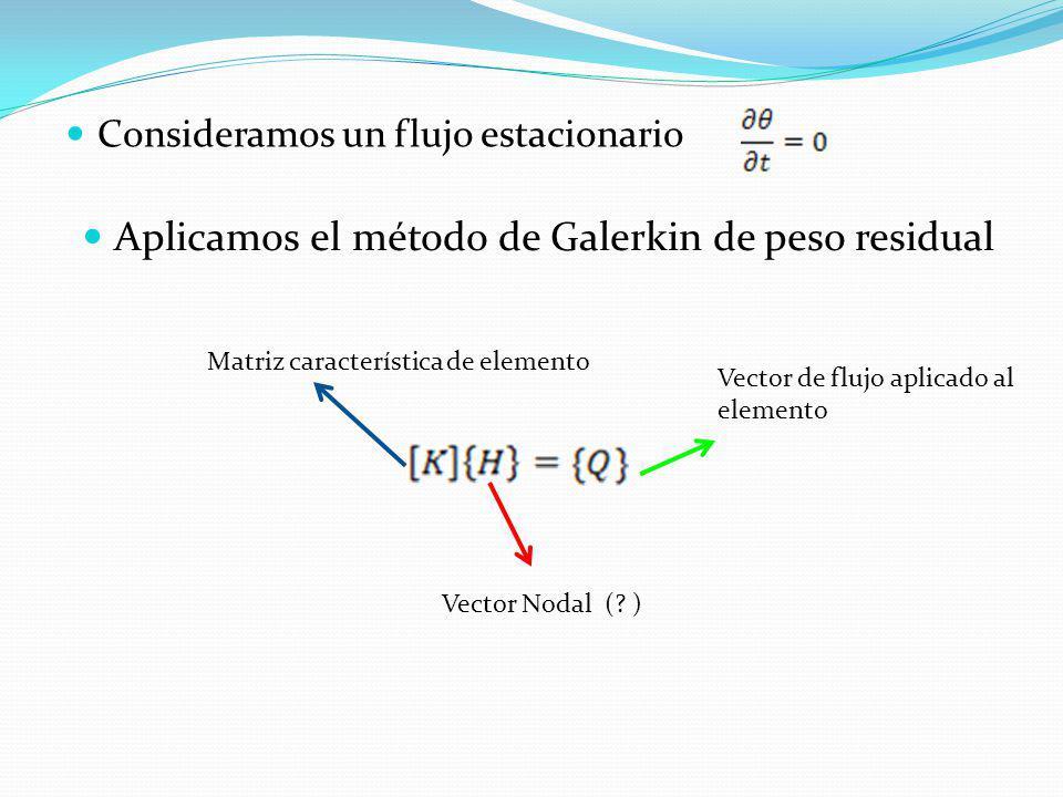 Aplicamos el método de Galerkin de peso residual