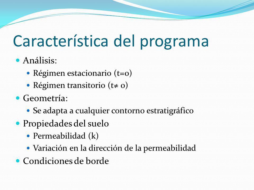Característica del programa