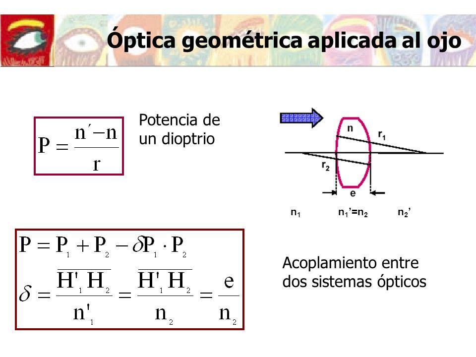 Óptica geométrica aplicada al ojo