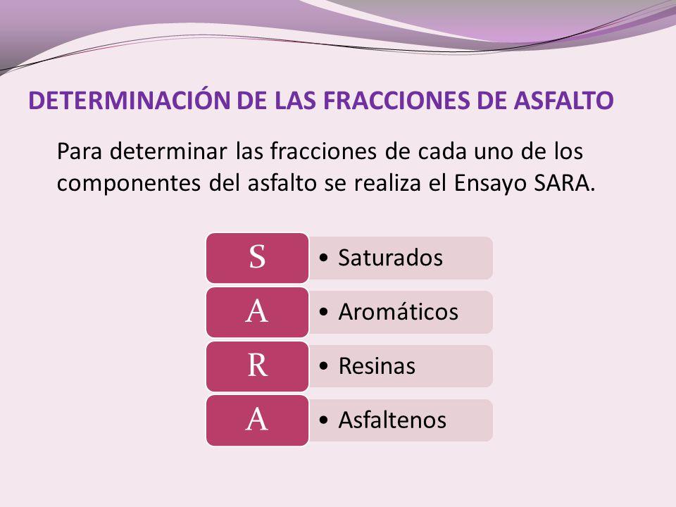 DETERMINACIÓN DE LAS FRACCIONES DE ASFALTO