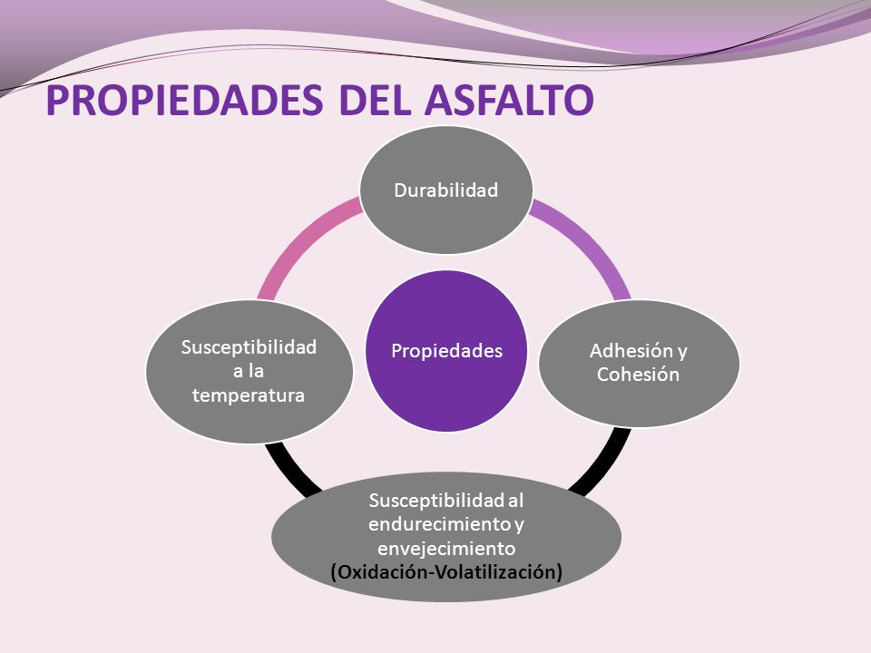 PROPIEDADES DEL ASFALTO