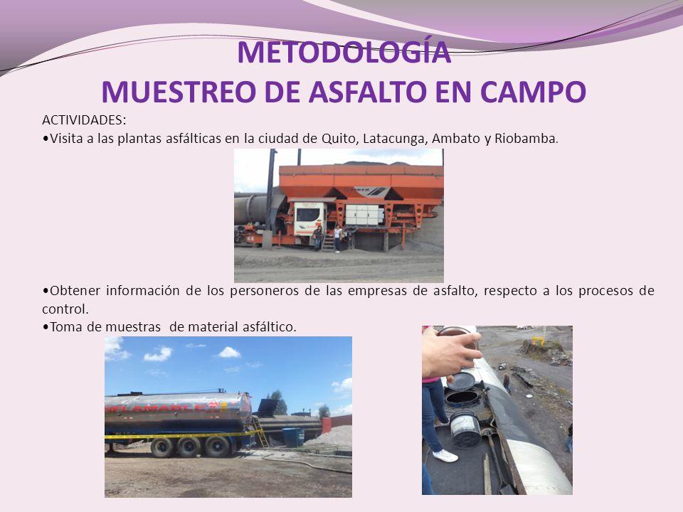 METODOLOGÍA MUESTREO DE ASFALTO EN CAMPO