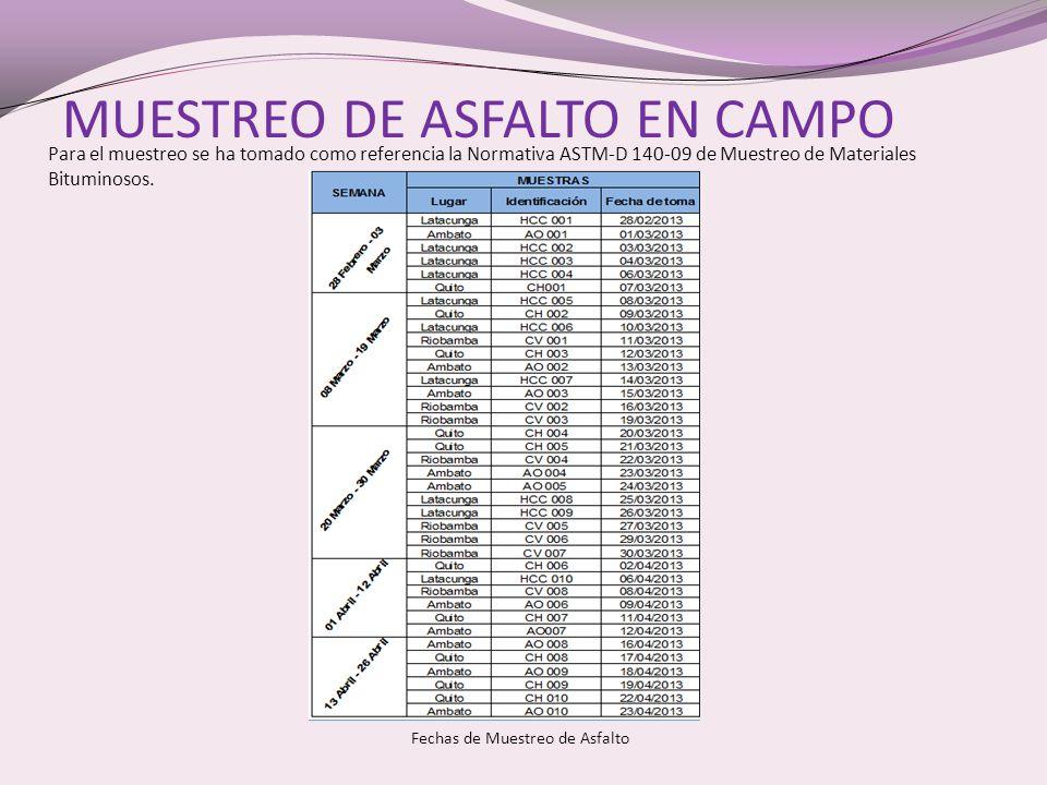 MUESTREO DE ASFALTO EN CAMPO