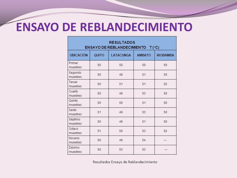 ENSAYO DE REBLANDECIMIENTO