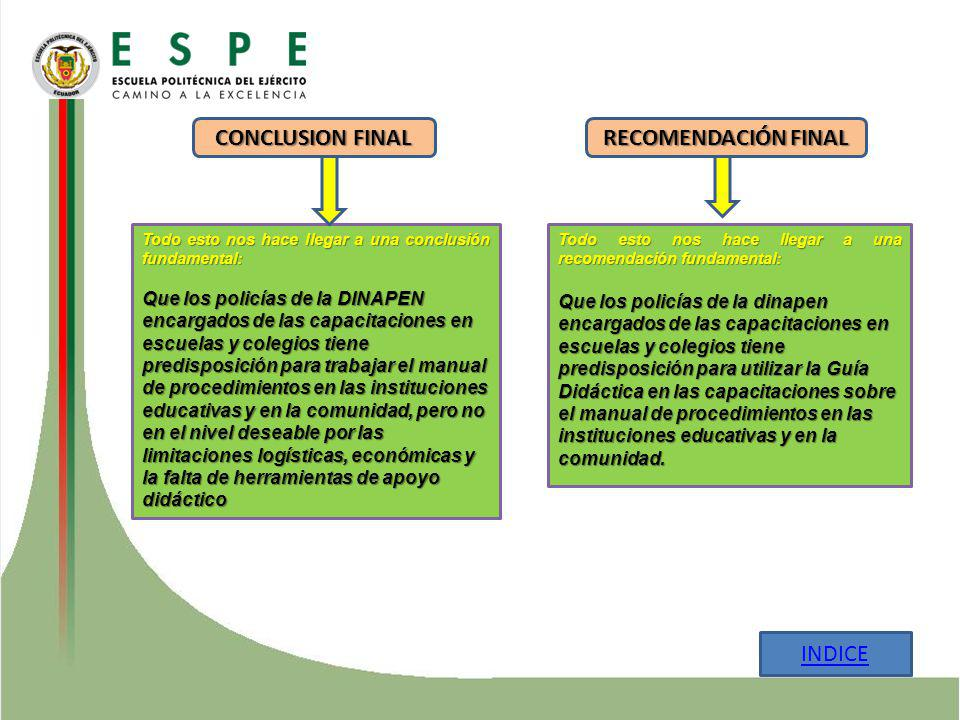 CONCLUSION FINAL RECOMENDACIÓN FINAL