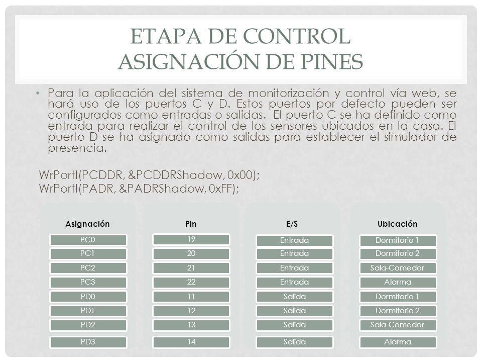 Etapa de control asignación de pines